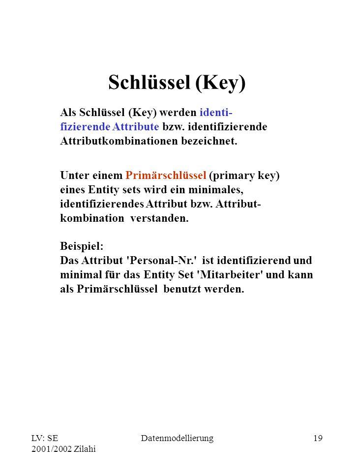 LV: SE 2001/2002 Zilahi Datenmodellierung19 Schlüssel (Key) Als Schlüssel (Key) werden identi- fizierende Attribute bzw. identifizierende Attributkomb