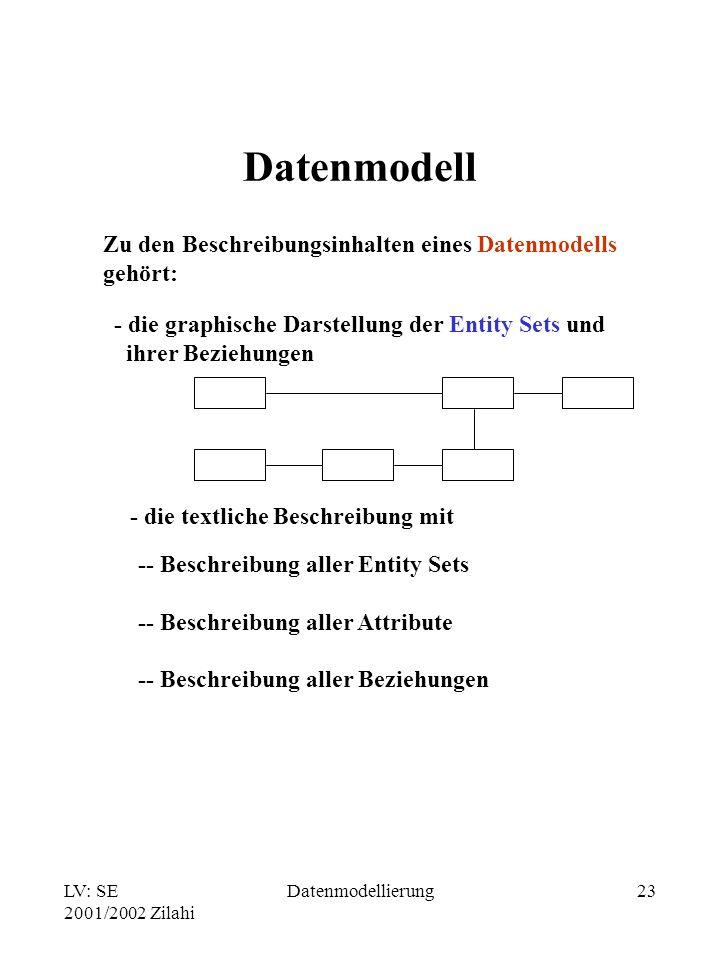 LV: SE 2001/2002 Zilahi Datenmodellierung23 Datenmodell Zu den Beschreibungsinhalten eines Datenmodells gehört: - die graphische Darstellung der Entit