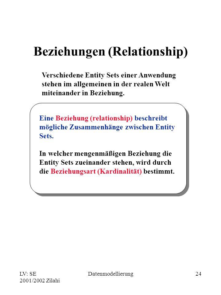LV: SE 2001/2002 Zilahi Datenmodellierung24 Beziehungen (Relationship) Verschiedene Entity Sets einer Anwendung stehen im allgemeinen in der realen We