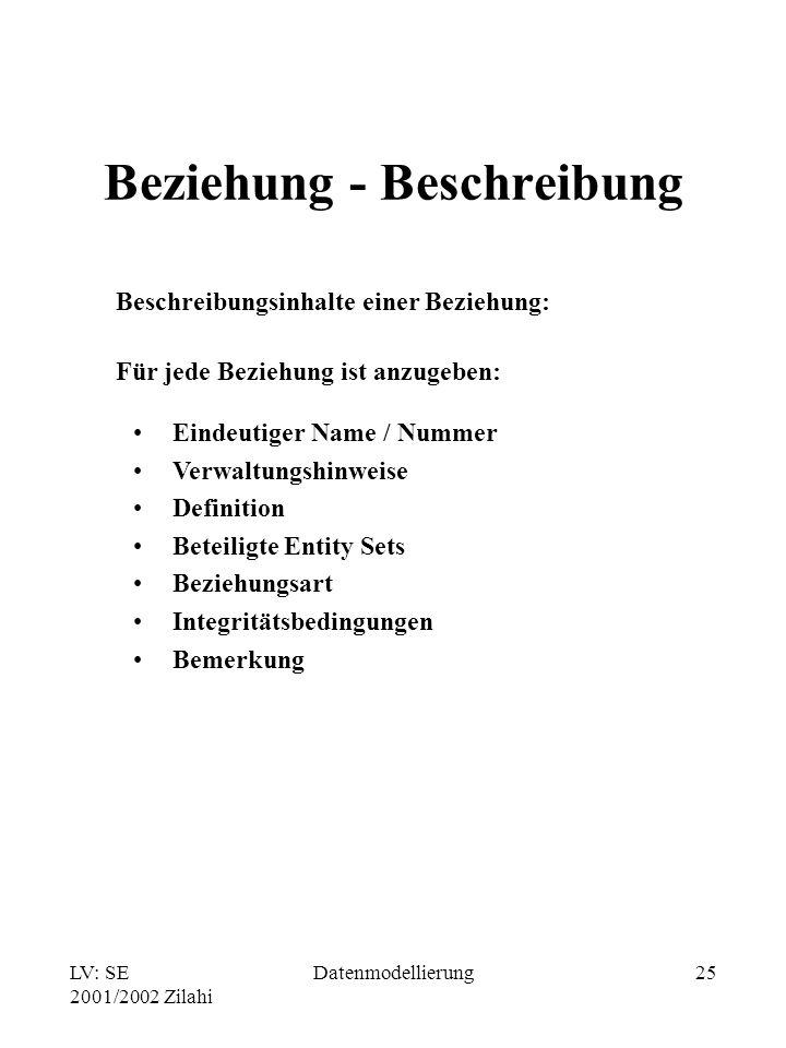 LV: SE 2001/2002 Zilahi Datenmodellierung25 Beziehung - Beschreibung Beschreibungsinhalte einer Beziehung: Für jede Beziehung ist anzugeben: Eindeutig
