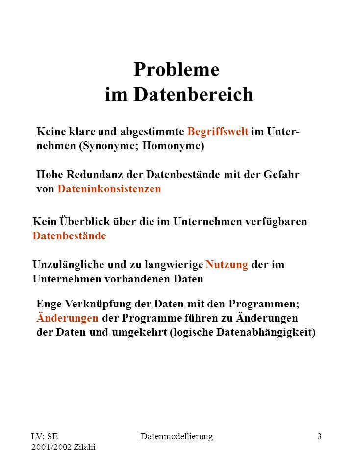 LV: SE 2001/2002 Zilahi Datenmodellierung3 Probleme im Datenbereich Keine klare und abgestimmte Begriffswelt im Unter- nehmen (Synonyme; Homonyme) Hoh