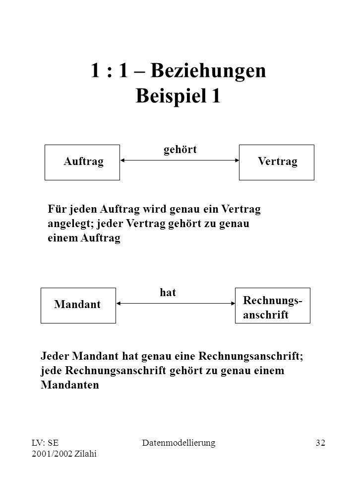 LV: SE 2001/2002 Zilahi Datenmodellierung32 1 : 1 – Beziehungen Beispiel 1 Für jeden Auftrag wird genau ein Vertrag angelegt; jeder Vertrag gehört zu