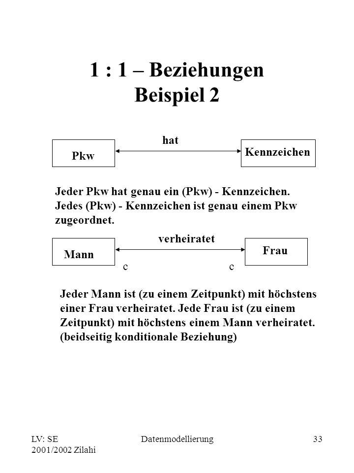 LV: SE 2001/2002 Zilahi Datenmodellierung33 1 : 1 – Beziehungen Beispiel 2 Pkw Kennzeichen hat Jeder Pkw hat genau ein (Pkw) - Kennzeichen. Jedes (Pkw