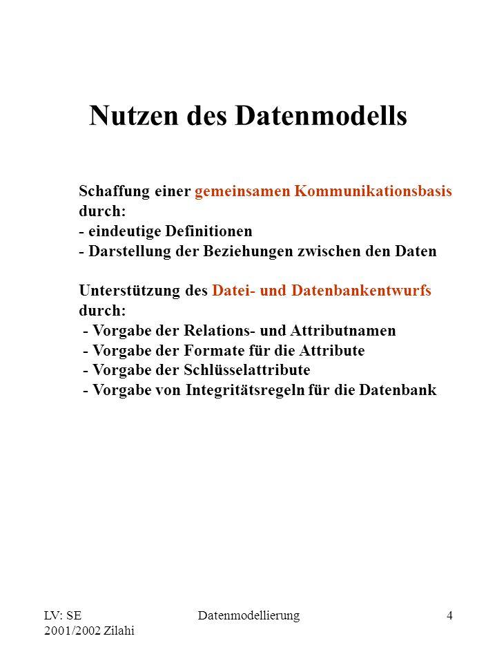 LV: SE 2001/2002 Zilahi Datenmodellierung4 Nutzen des Datenmodells Schaffung einer gemeinsamen Kommunikationsbasis durch: - eindeutige Definitionen -