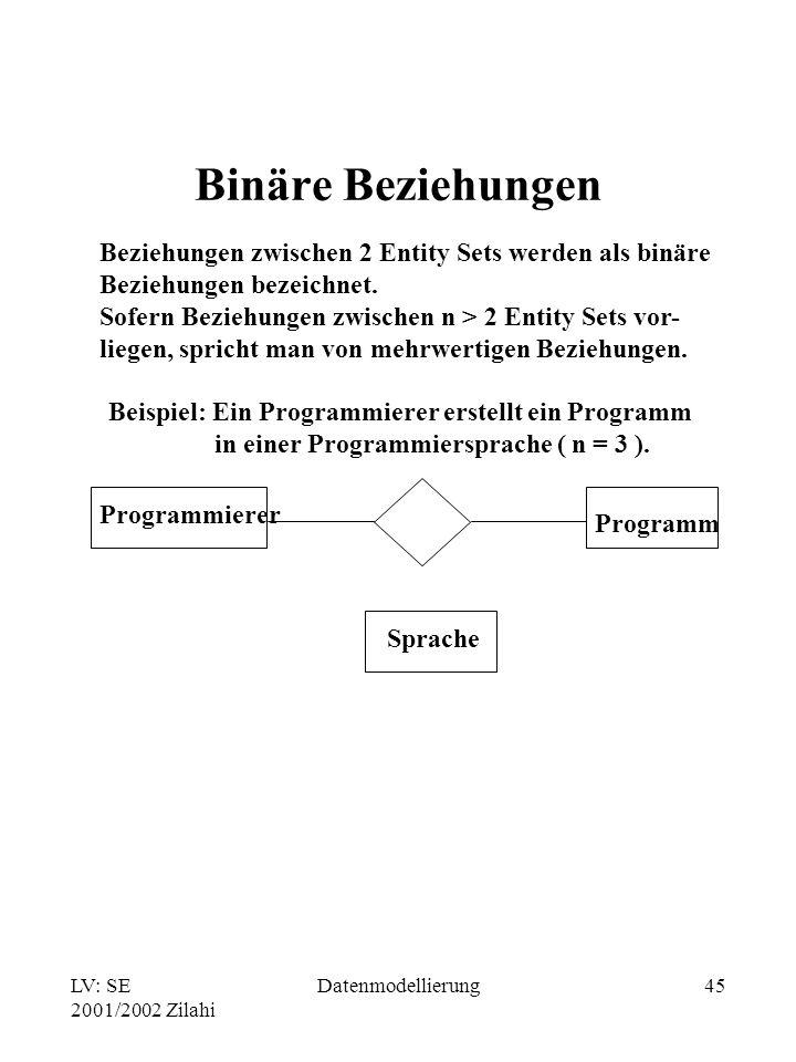 LV: SE 2001/2002 Zilahi Datenmodellierung45 Binäre Beziehungen Beziehungen zwischen 2 Entity Sets werden als binäre Beziehungen bezeichnet. Sofern Bez