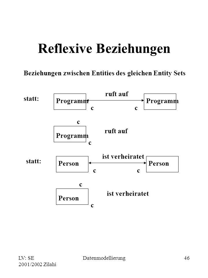LV: SE 2001/2002 Zilahi Datenmodellierung46 Reflexive Beziehungen Beziehungen zwischen Entities des gleichen Entity Sets statt: Programm ruft auf cc P