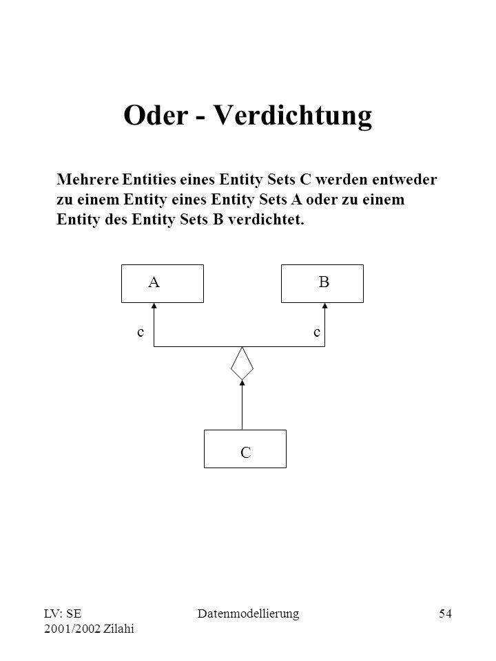 LV: SE 2001/2002 Zilahi Datenmodellierung54 Oder - Verdichtung Mehrere Entities eines Entity Sets C werden entweder zu einem Entity eines Entity Sets