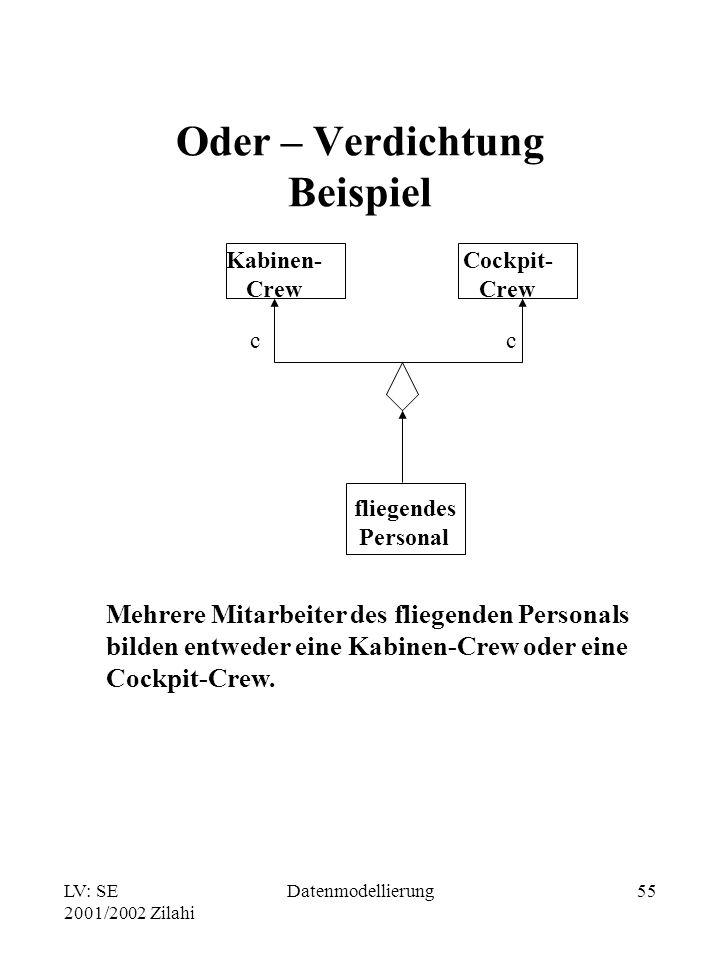 LV: SE 2001/2002 Zilahi Datenmodellierung55 Oder – Verdichtung Beispiel cc Kabinen- Crew Cockpit- Crew fliegendes Personal Mehrere Mitarbeiter des fli