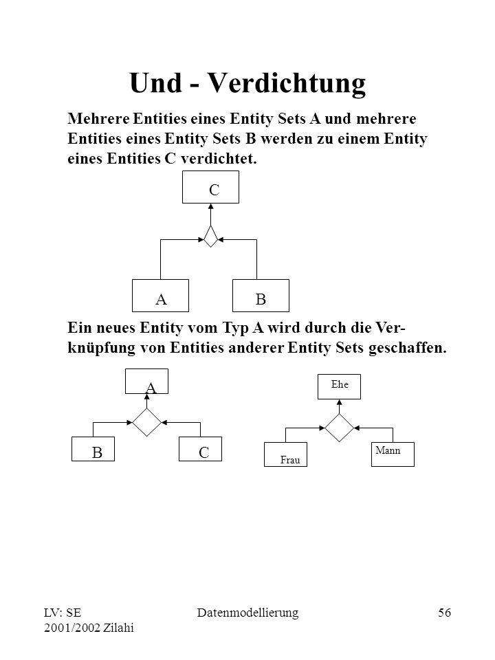 LV: SE 2001/2002 Zilahi Datenmodellierung56 Und - Verdichtung Mehrere Entities eines Entity Sets A und mehrere Entities eines Entity Sets B werden zu