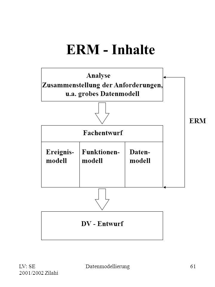 LV: SE 2001/2002 Zilahi Datenmodellierung61 ERM - Inhalte Analyse Zusammenstellung der Anforderungen, u.a. grobes Datenmodell Fachentwurf Ereignis- mo