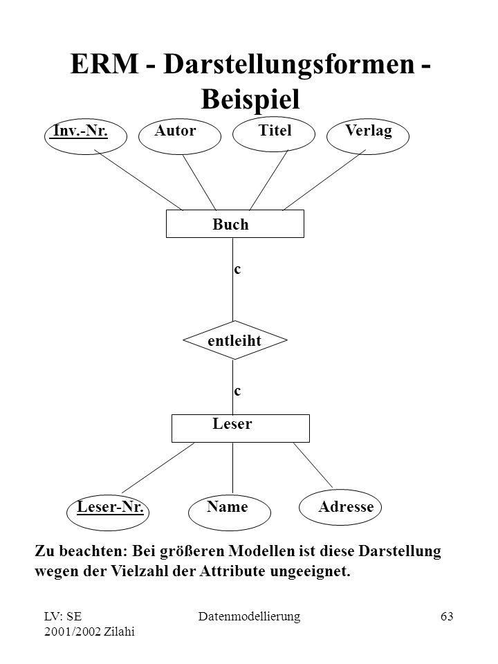 LV: SE 2001/2002 Zilahi Datenmodellierung63 ERM - Darstellungsformen - Beispiel Inv.-Nr.Autor Titel Verlag Buch entleiht Leser Leser-Nr. Name Adresse