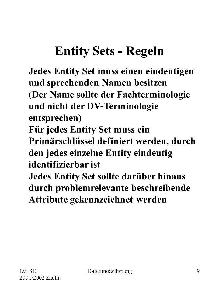 LV: SE 2001/2002 Zilahi Datenmodellierung9 Entity Sets - Regeln Jedes Entity Set muss einen eindeutigen und sprechenden Namen besitzen (Der Name sollt