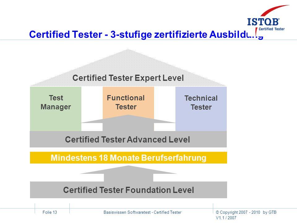 © Copyright 2007 - 2010 by GTB V1.1 / 2007 Basiswissen Softwaretest - Certified Tester Folie 14 Inhalt des Lehrplans Foundation Level Grundlagen des Softwaretestens Testen im SW-Lebenszyklus Testfall- entwurfsverfahren Testmanagement Test- werkzeuge Begriffsdefinitionen Warum sind Softwaretests notwendig.