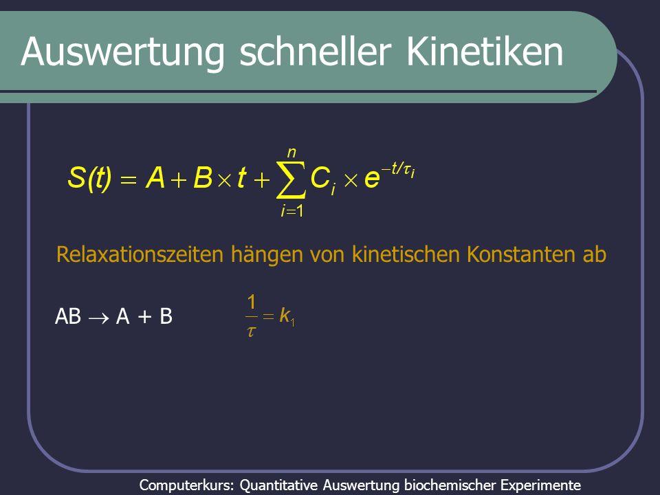 Computerkurs: Quantitative Auswertung biochemischer Experimente Auswertung schneller Kinetiken Relaxationszeiten hängen von kinetischen Konstanten ab