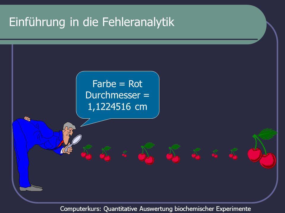 Computerkurs: Quantitative Auswertung biochemischer Experimente Einführung in die Fehleranalytik: Korrelation von Parametern v max KmKm KmKm c(Substrat) v Fehler in der Anpassung des k cat bedingen zwangsläufig Fehler beim K m (und umgekehrt): Die Parameter sind korreliert!