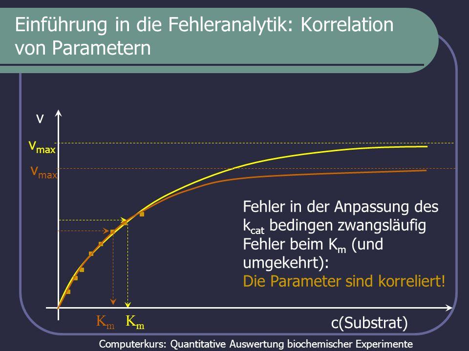 Computerkurs: Quantitative Auswertung biochemischer Experimente Einführung in die Fehleranalytik: Korrelation von Parametern v max KmKm KmKm c(Substra