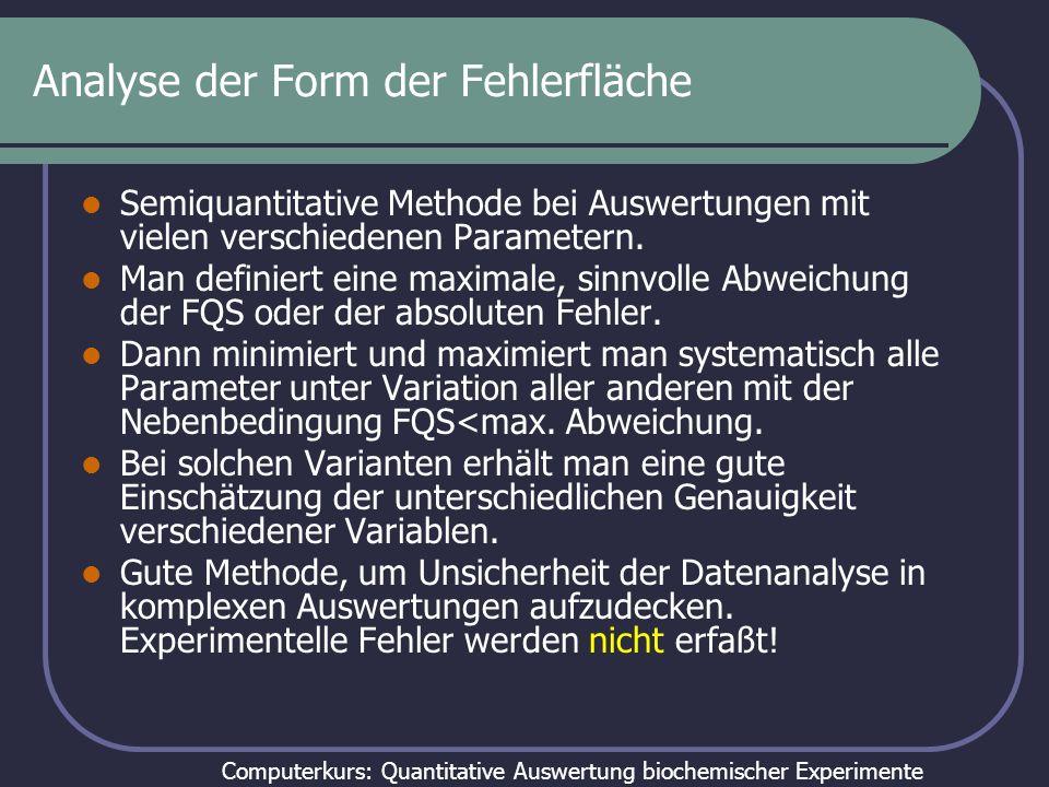 Computerkurs: Quantitative Auswertung biochemischer Experimente Analyse der Form der Fehlerfläche Minimum der FQS Fehlerbereich des Experiments Variationsbreite X-Werte Variationsbreite Y-Werte
