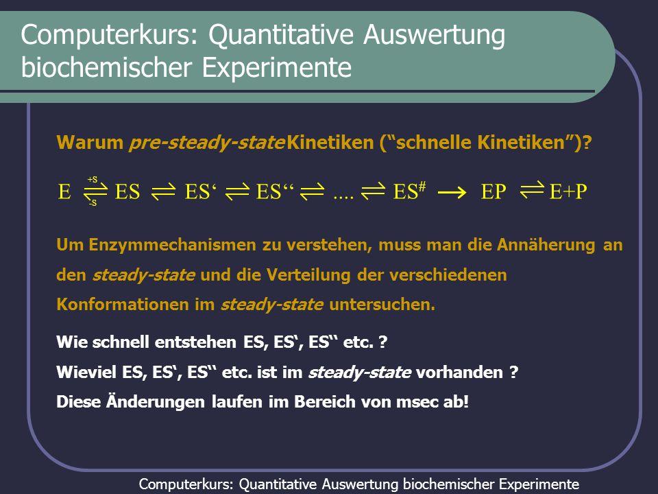 Computerkurs: Quantitative Auswertung biochemischer Experimente v = k obs * [E] * [S] v = k 1 k 2 k 3 k -1 k -2 +k -1 k 3 +k 2 k 3 [E] * [S] Aus steady state Messungen ist k 2 schwer extrahierbar.