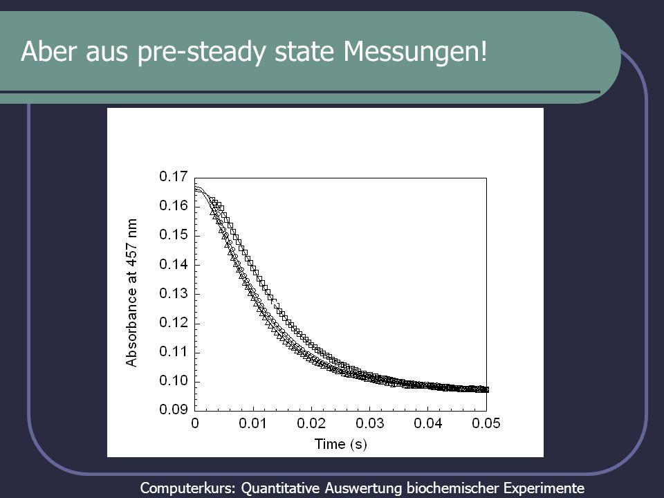 Computerkurs: Quantitative Auswertung biochemischer Experimente Aber aus pre-steady state Messungen!