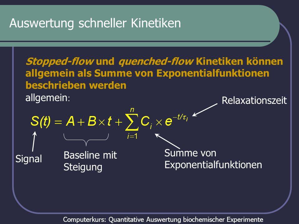 Computerkurs: Quantitative Auswertung biochemischer Experimente Auswertung schneller Kinetiken Anzahl der Exponentialterme (n) gibt minimale Anzahl der Gleichgewichtssysteme an A+B AB AB...