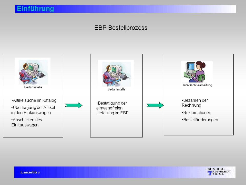 5 EBP Bestellprozess Bezahlen der Rechnung Reklamationen Bestelländerungen Bestätigung der einwandfreien Lieferung im EBP Einführung Artikelsuche im K
