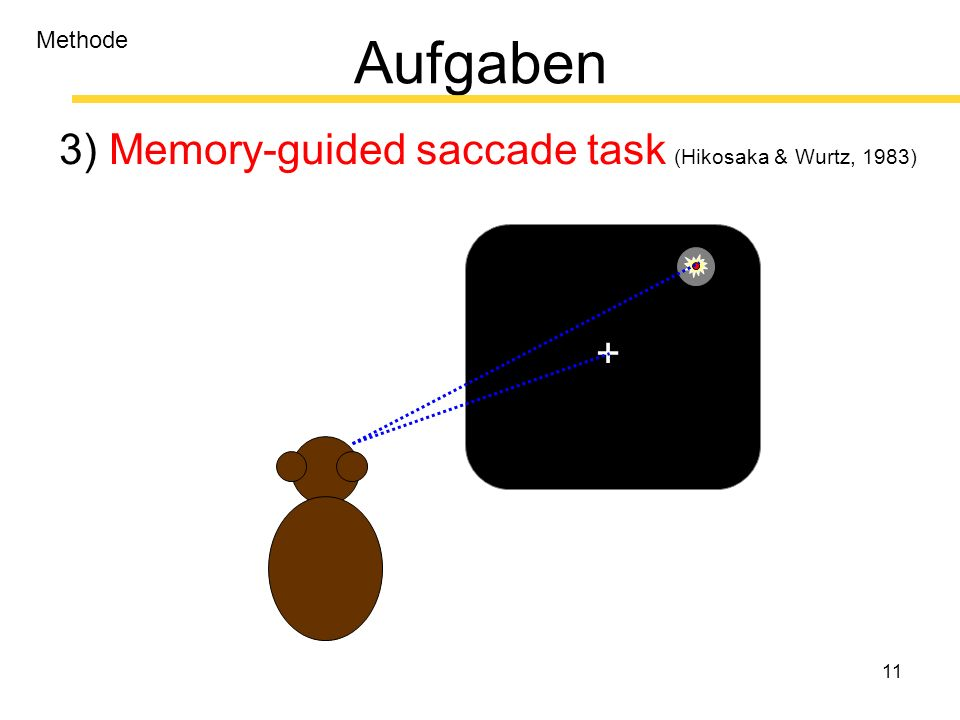 11 Aufgaben 3) Memory-guided saccade task (Hikosaka & Wurtz, 1983) + Methode +