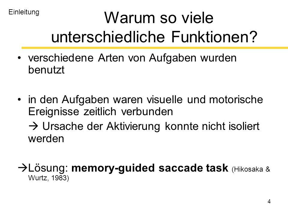 25 Baseline activity LIP Neurone haben niedrige baseline Aktivität war der Stimulus verhaltensrelevant (memory-guided saccade task, peripheral attention task), steigerte sich die Feuerungsrate noch bevor der Reiz erschien Erwartungshaltung des Affen verursachte die erhöhte Feuerungsrate In der fixation task (irrelevanter Stimulus) blieb die baseline Aktivität konstant selbst in der peripheral attention task (Affe darf keine Saccade machen), kommt es zu erwartungsbedingter Aktiviät Ergebnisse