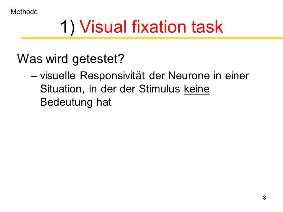 9 Aufgaben 2) Peripheral attention task (Wurtz & Mohler, 1976) + Methode 400 bzw. 1600ms