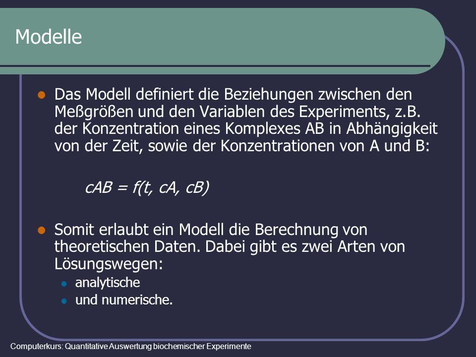 Computerkurs: Quantitative Auswertung biochemischer Experimente Modelle Das Modell definiert die Beziehungen zwischen den Meßgrößen und den Variablen