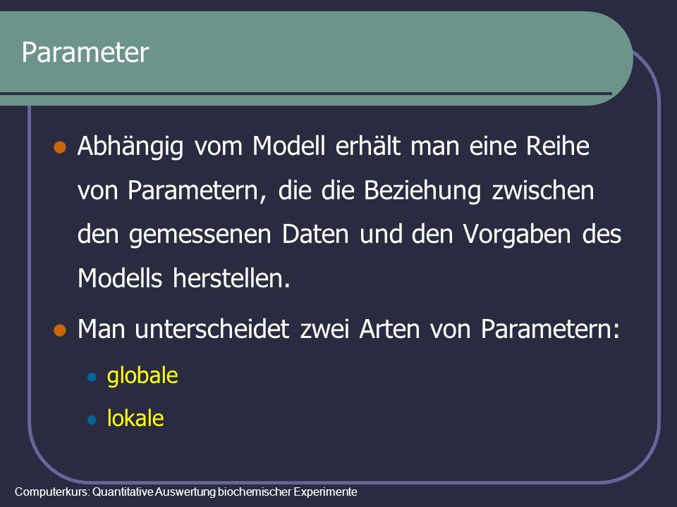 Computerkurs: Quantitative Auswertung biochemischer Experimente Parameter Abhängig vom Modell erhält man eine Reihe von Parametern, die die Beziehung