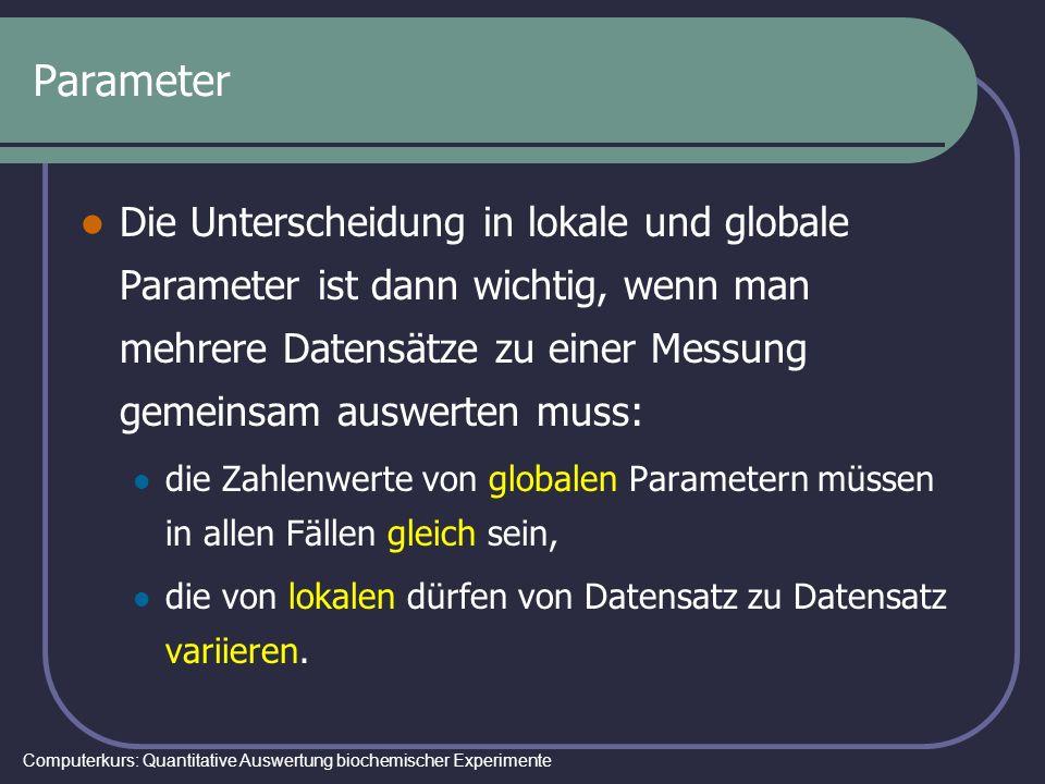 Computerkurs: Quantitative Auswertung biochemischer Experimente Parameter Die Unterscheidung in lokale und globale Parameter ist dann wichtig, wenn ma
