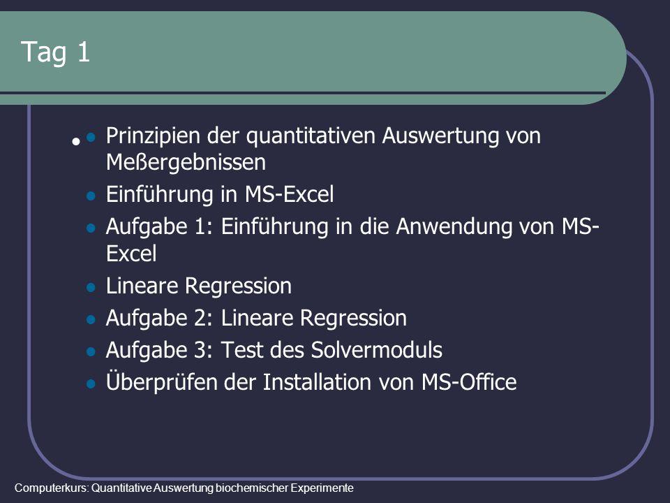 Computerkurs: Quantitative Auswertung biochemischer Experimente Tag 1 Prinzipien der quantitativen Auswertung von Meßergebnissen Einführung in MS-Exce