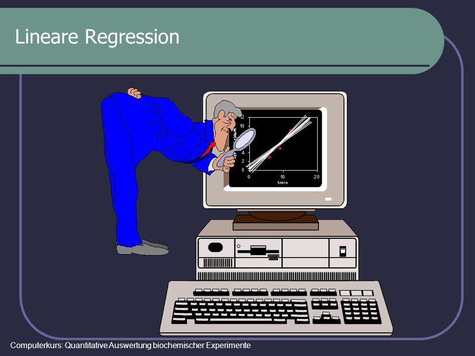 Computerkurs: Quantitative Auswertung biochemischer Experimente Lineare Regression