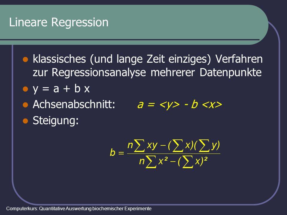 Computerkurs: Quantitative Auswertung biochemischer Experimente Lineare Regression klassisches (und lange Zeit einziges) Verfahren zur Regressionsanal