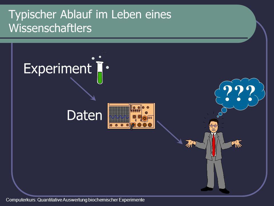 Computerkurs: Quantitative Auswertung biochemischer Experimente Typischer Ablauf im Leben eines Wissenschaftlers Experiment Daten ???
