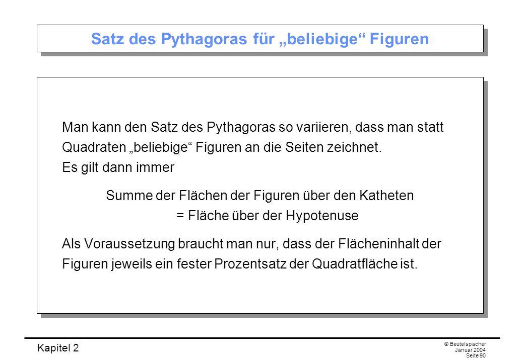 Kapitel 2 © Beutelspacher Januar 2004 Seite 90 Satz des Pythagoras für beliebige Figuren Man kann den Satz des Pythagoras so variieren, dass man statt