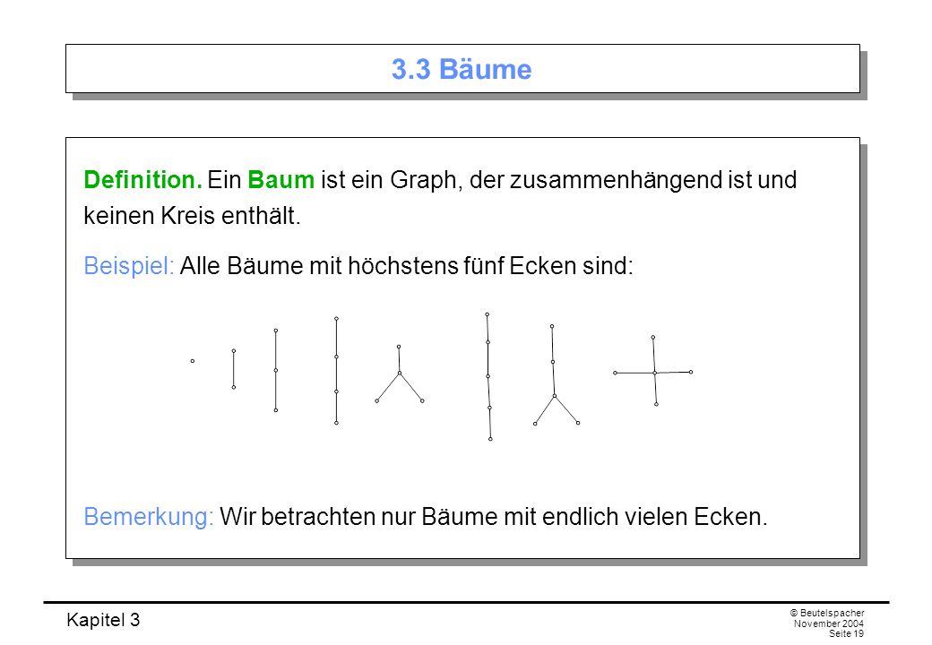 Kapitel 3 © Beutelspacher November 2004 Seite 19 3.3 Bäume Definition. Ein Baum ist ein Graph, der zusammenhängend ist und keinen Kreis enthält. Beisp