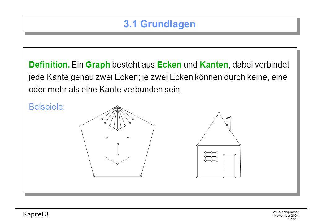 Kapitel 3 © Beutelspacher November 2004 Seite 3 3.1 Grundlagen Definition. Ein Graph besteht aus Ecken und Kanten; dabei verbindet jede Kante genau zw