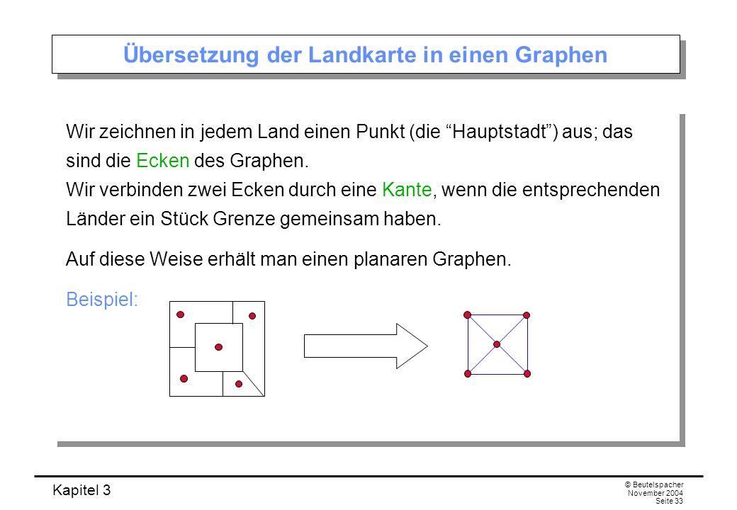 Kapitel 3 © Beutelspacher November 2004 Seite 33 Übersetzung der Landkarte in einen Graphen Wir zeichnen in jedem Land einen Punkt (die Hauptstadt) au