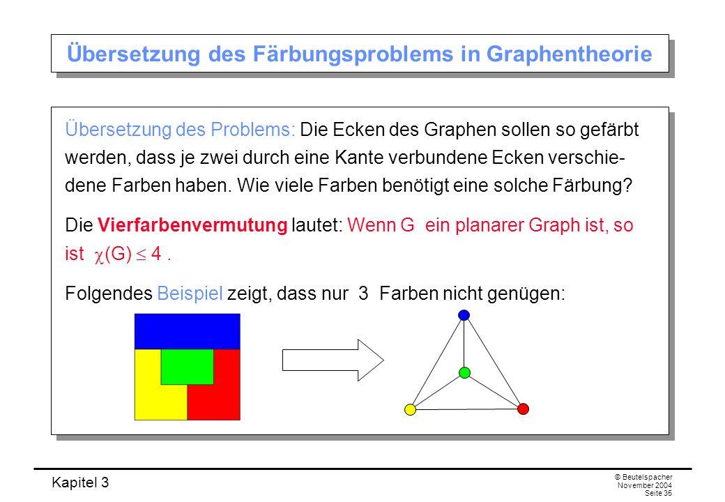 Kapitel 3 © Beutelspacher November 2004 Seite 35 Übersetzung des Färbungsproblems in Graphentheorie Übersetzung des Problems: Die Ecken des Graphen so