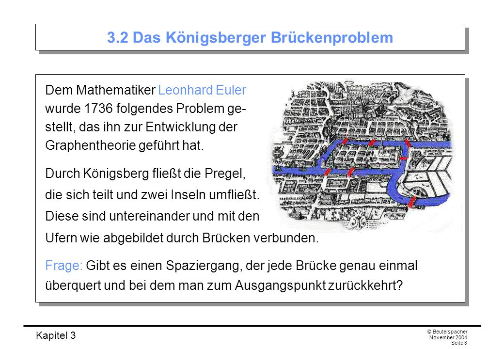 Kapitel 3 © Beutelspacher November 2004 Seite 19 3.3 Bäume Definition.