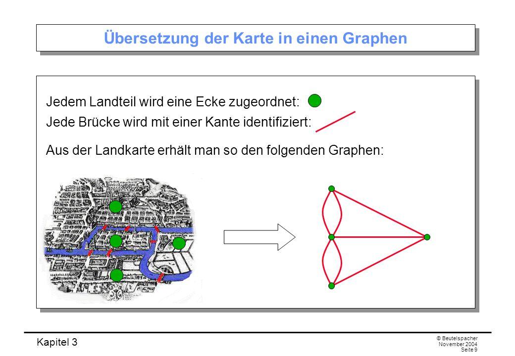 Kapitel 3 © Beutelspacher November 2004 Seite 9 Übersetzung der Karte in einen Graphen Jedem Landteil wird eine Ecke zugeordnet: Jede Brücke wird mit