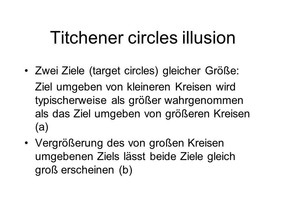 Stimulusmaterial jetzt: Single contexts Grasping Task: Greifen des Ziels aus nur einer Figur Perceptual Task: Justierung wahrgenommener Größe an isoliertem Kreis
