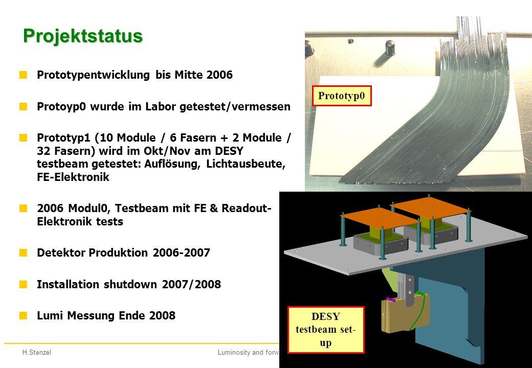 H.StenzelLuminosity and forward physics12 Projektstatus Prototypentwicklung bis Mitte 2006 Protoyp0 wurde im Labor getestet/vermessen Prototyp1 (10 Module / 6 Fasern + 2 Module / 32 Fasern) wird im Okt/Nov am DESY testbeam getestet: Auflösung, Lichtausbeute, FE-Elektronik 2006 Modul0, Testbeam mit FE & Readout- Elektronik tests Detektor Produktion 2006-2007 Installation shutdown 2007/2008 Lumi Messung Ende 2008 Prototyp0 DESY testbeam set- up