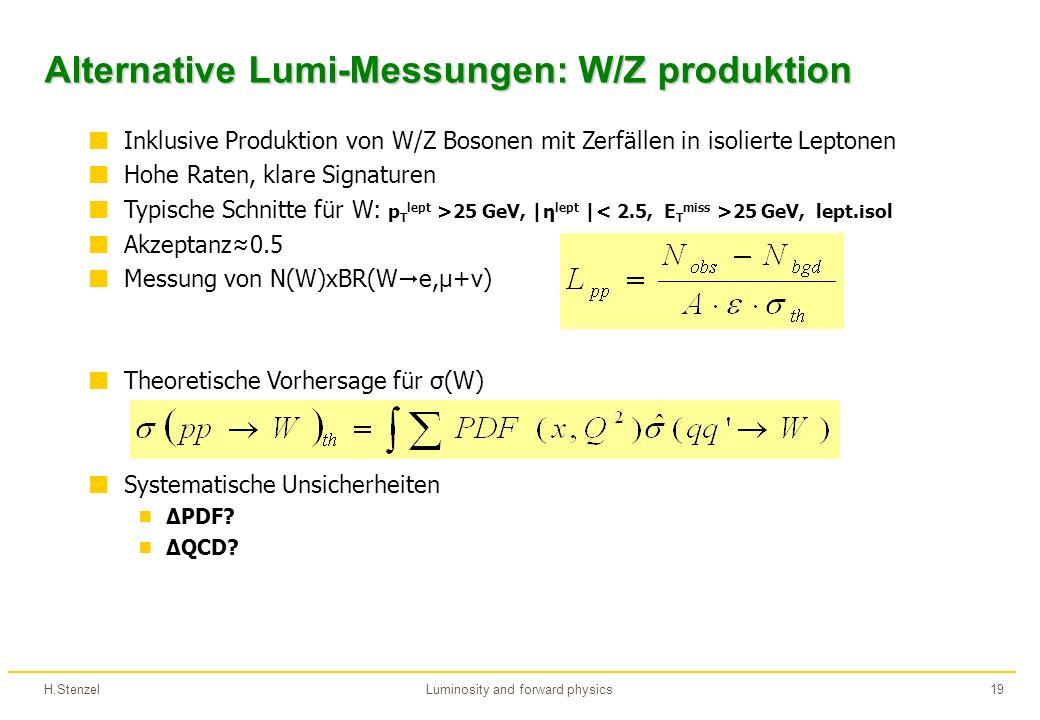 H.StenzelLuminosity and forward physics19 Alternative Lumi-Messungen: W/Z produktion Inklusive Produktion von W/Z Bosonen mit Zerfällen in isolierte Leptonen Hohe Raten, klare Signaturen Typische Schnitte für W: p T lept >25 GeV, |η lept | 25 GeV, lept.isol Akzeptanz0.5 Messung von N(W)xBR(W e,µ+ν) Theoretische Vorhersage für σ(W) Systematische Unsicherheiten ΔPDF.