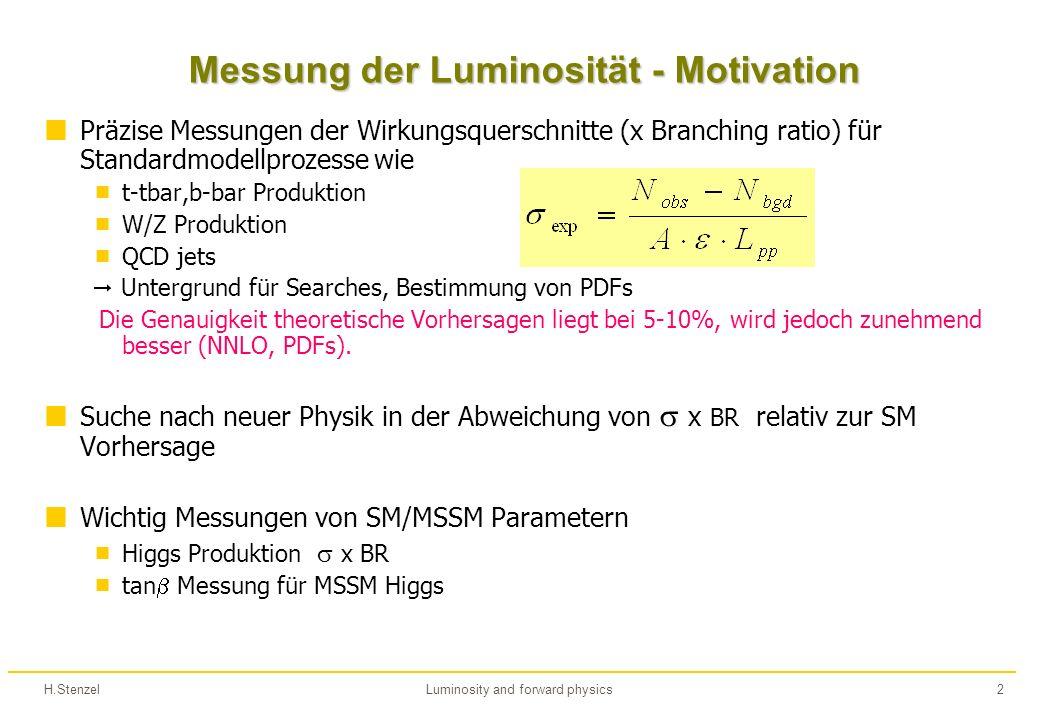 H.StenzelLuminosity and forward physics2 Messung der Luminosität - Motivation Präzise Messungen der Wirkungsquerschnitte (x Branching ratio) für Standardmodellprozesse wie t-tbar,b-bar Produktion W/Z Produktion QCD jets Untergrund für Searches, Bestimmung von PDFs Die Genauigkeit theoretische Vorhersagen liegt bei 5-10%, wird jedoch zunehmend besser (NNLO, PDFs).