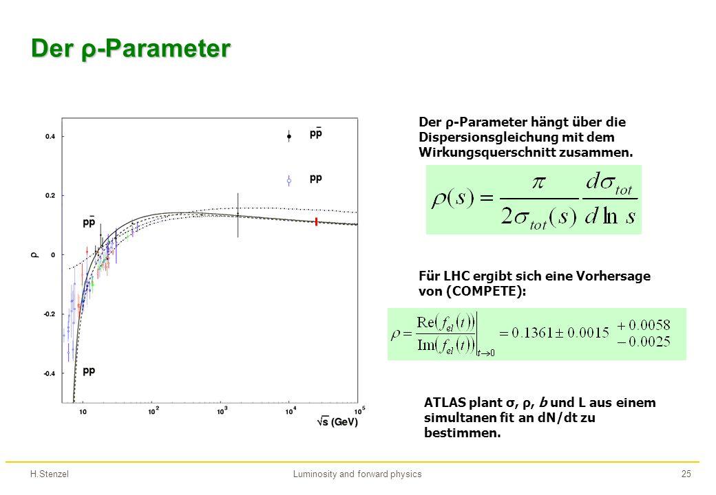 H.StenzelLuminosity and forward physics25 Der ρ-Parameter Der ρ-Parameter hängt über die Dispersionsgleichung mit dem Wirkungsquerschnitt zusammen.