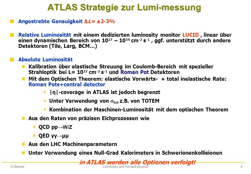 H.StenzelLuminosity and forward physics4 ATLAS Strategie zur Lumi-messung Angestrebte Genauigkeit ΔL= ±2-3% Relative Luminosität mit einem dedizierten luminosity monitor LUCID, linear über einen dynamischen Bereich von 10 27 – 10 34 cm -2 s -1, ggf.