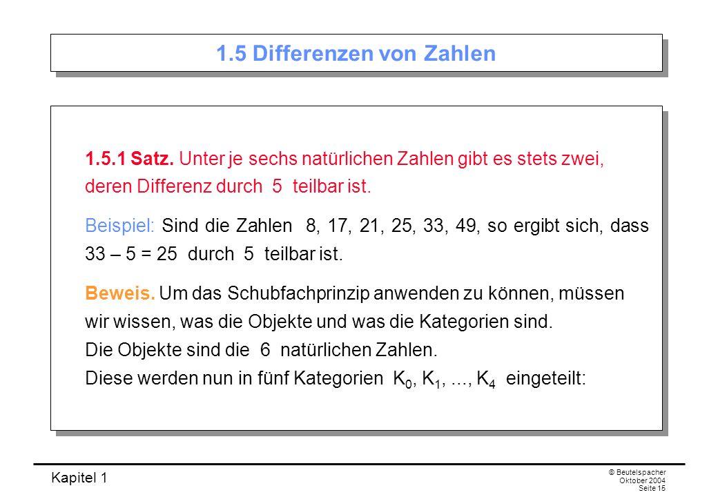 Kapitel 1 © Beutelspacher Oktober 2004 Seite 15 1.5 Differenzen von Zahlen 1.5.1 Satz. Unter je sechs natürlichen Zahlen gibt es stets zwei, deren Dif