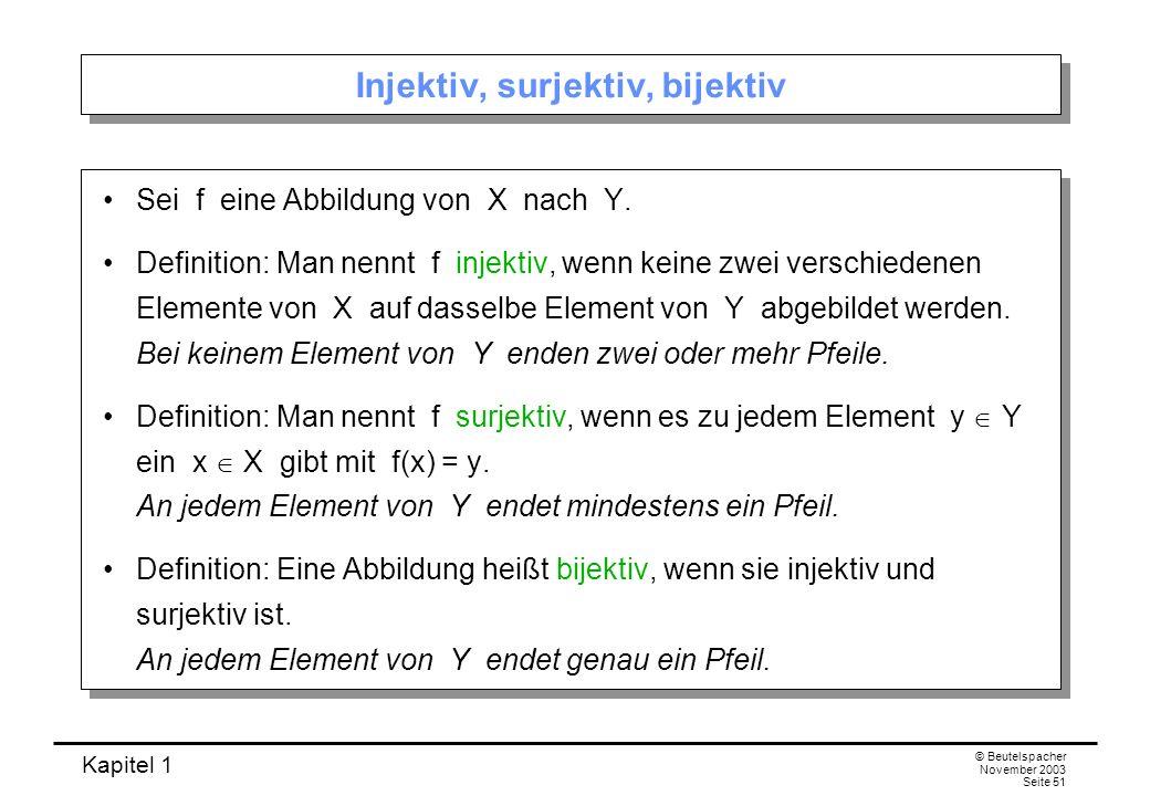 Kapitel 1 © Beutelspacher November 2003 Seite 51 Injektiv, surjektiv, bijektiv Sei f eine Abbildung von X nach Y. Definition: Man nennt f injektiv, we